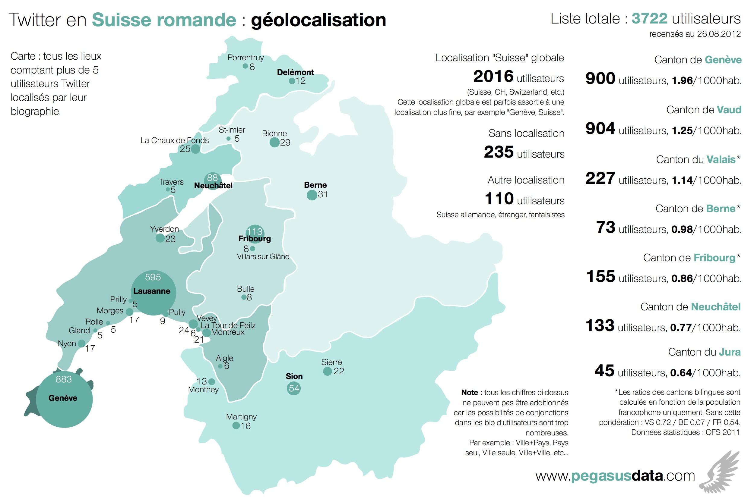 Rencontres gratuites en suisse romande