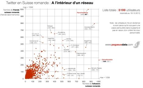 Cliquez pour agrandir l'infographie.