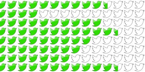 FakersCelebritiesTwitterPegasusData
