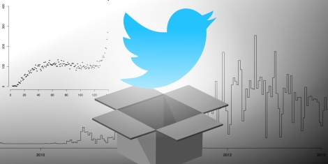 TwitterDataStats